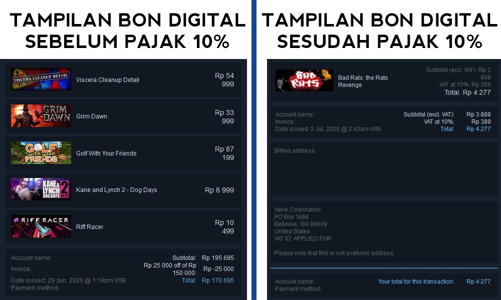 Foto tampilan bon digital Steam sebelum dan sesudah kena PPN 10%
