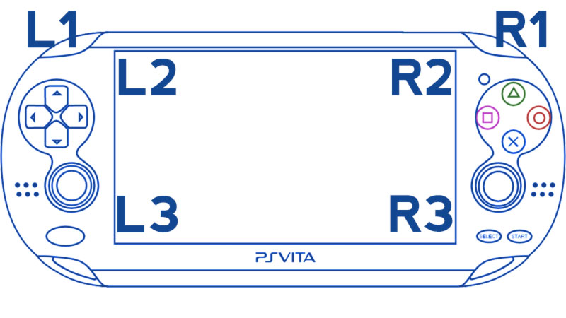 GTA Vice City PS Vita Cheat Control Scheme